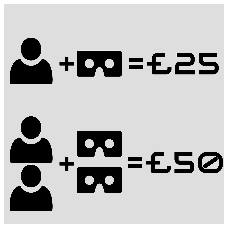 VR GAMING BOOKING – 1 HOUR – WEEKDAY