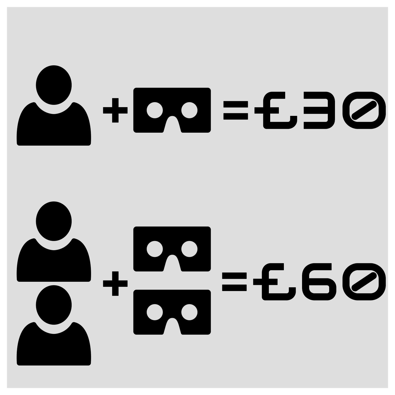 VR GAMING BOOKING – 1 HOUR – WEEKEND